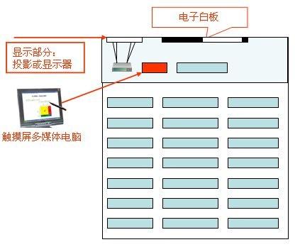 教室环境设计稿图